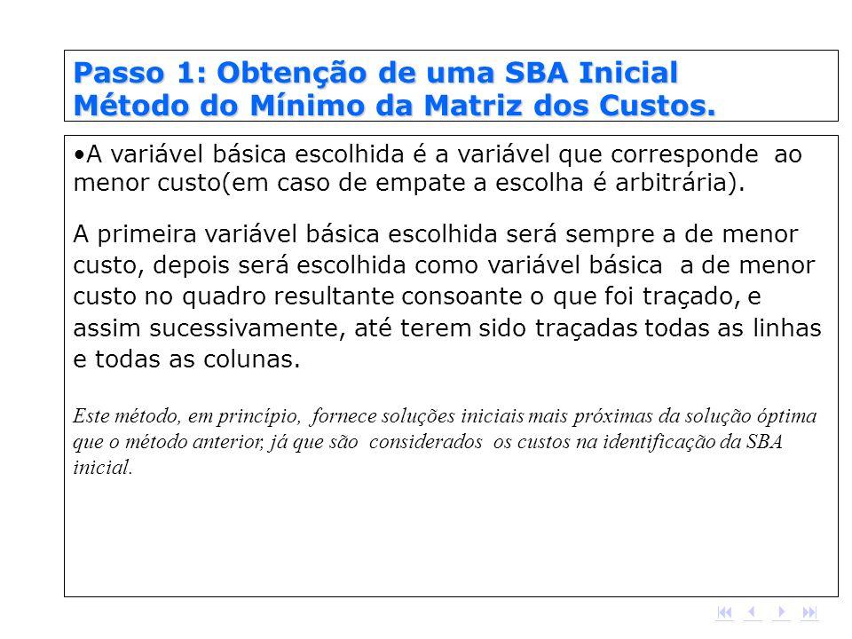 Passo 1: Obtenção de uma SBA Inicial Método do Mínimo da Matriz dos Custos.