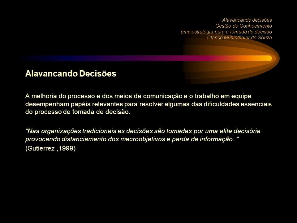 Alavancando decisões Gestão do Conhecimento uma estratégia para a tomada de decisão Clarice Muhlethaler de Souza