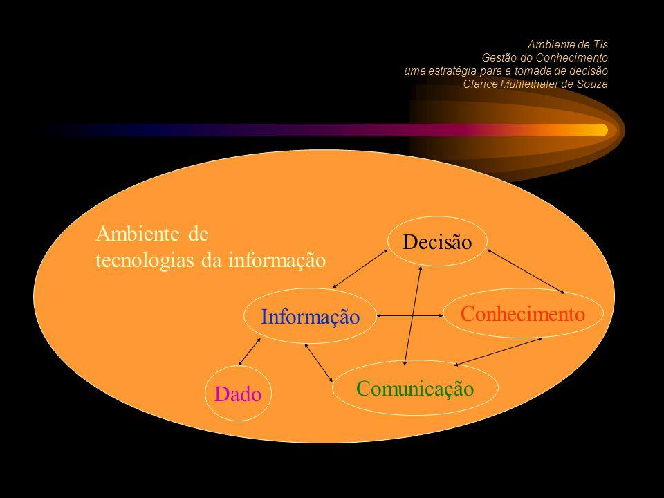 tecnologias da informação Decisão