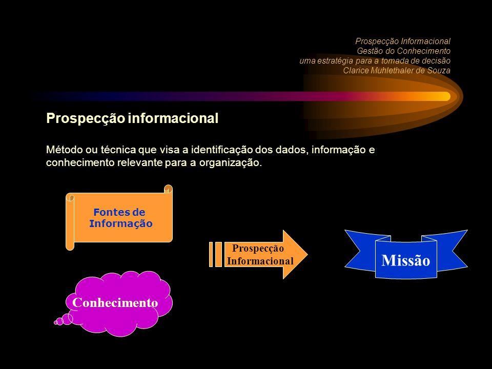 Missão Prospecção informacional Conhecimento