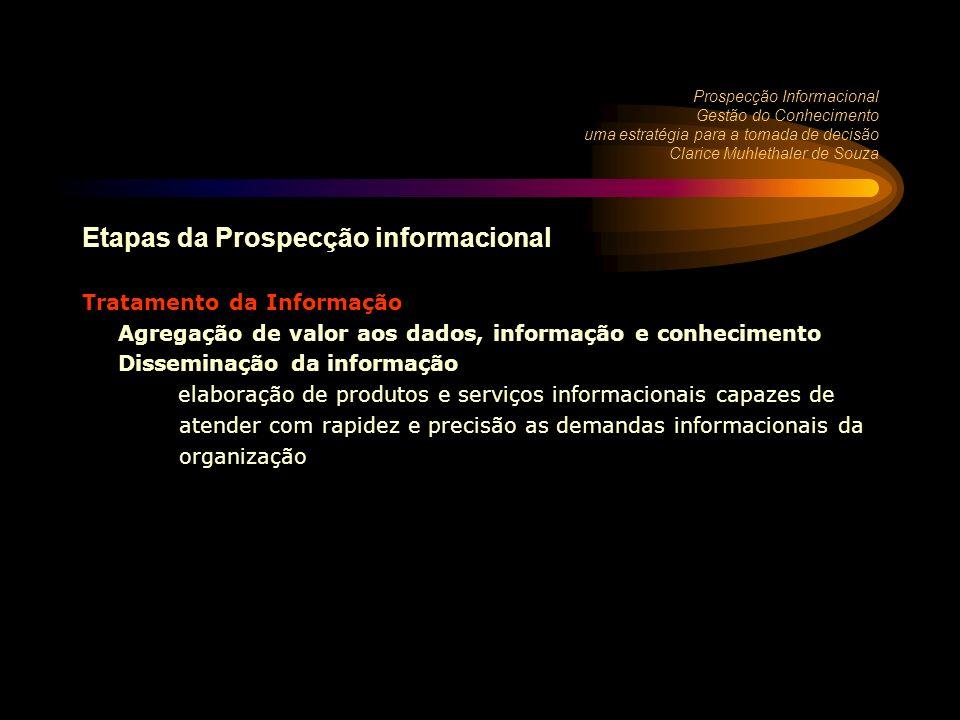 Etapas da Prospecção informacional