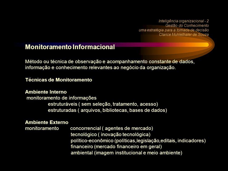 Monitoramento Informacional