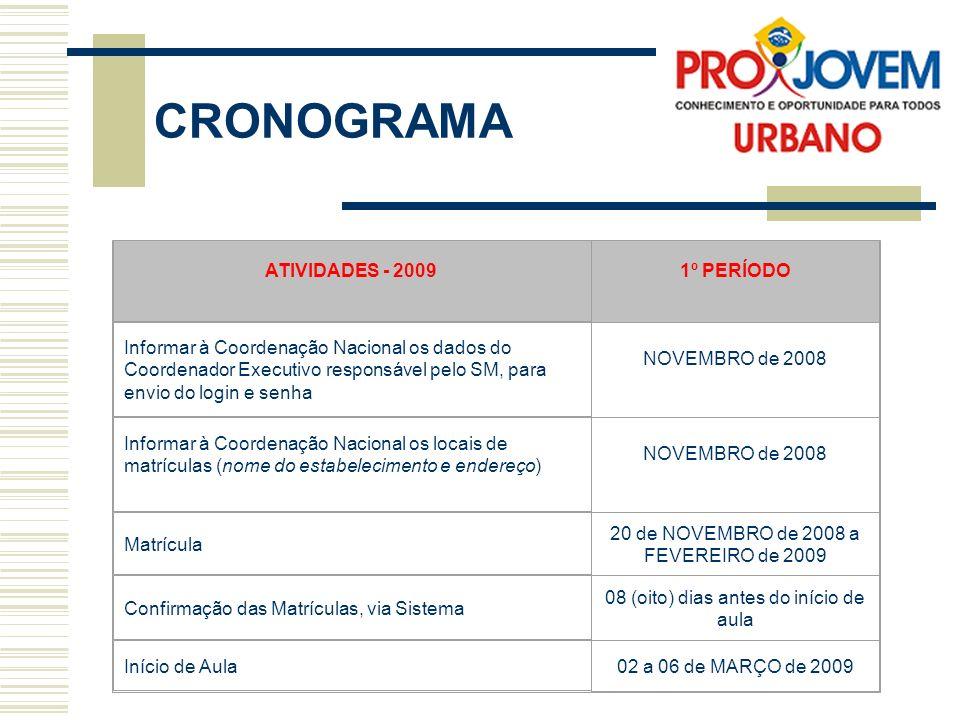CRONOGRAMA ATIVIDADES - 2009 1º PERÍODO