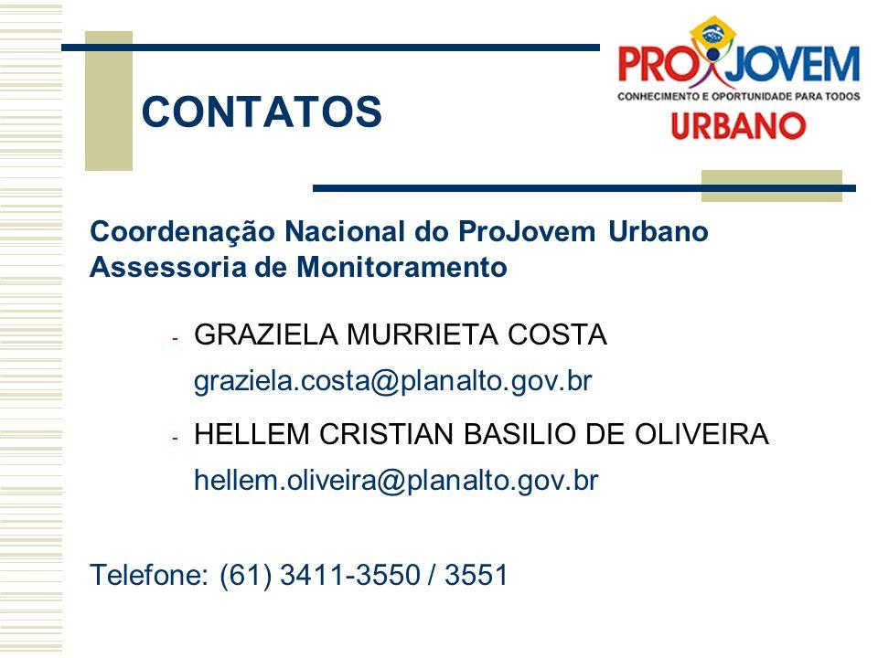 CONTATOS Coordenação Nacional do ProJovem Urbano