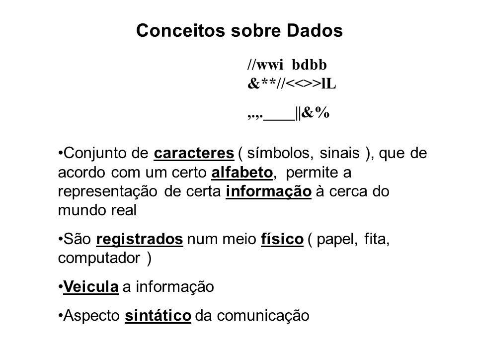 Conceitos sobre Dados //wwi bdbb &**//<<>>lL ,.,.____||&%