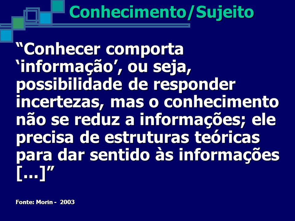 Conhecimento/Sujeito