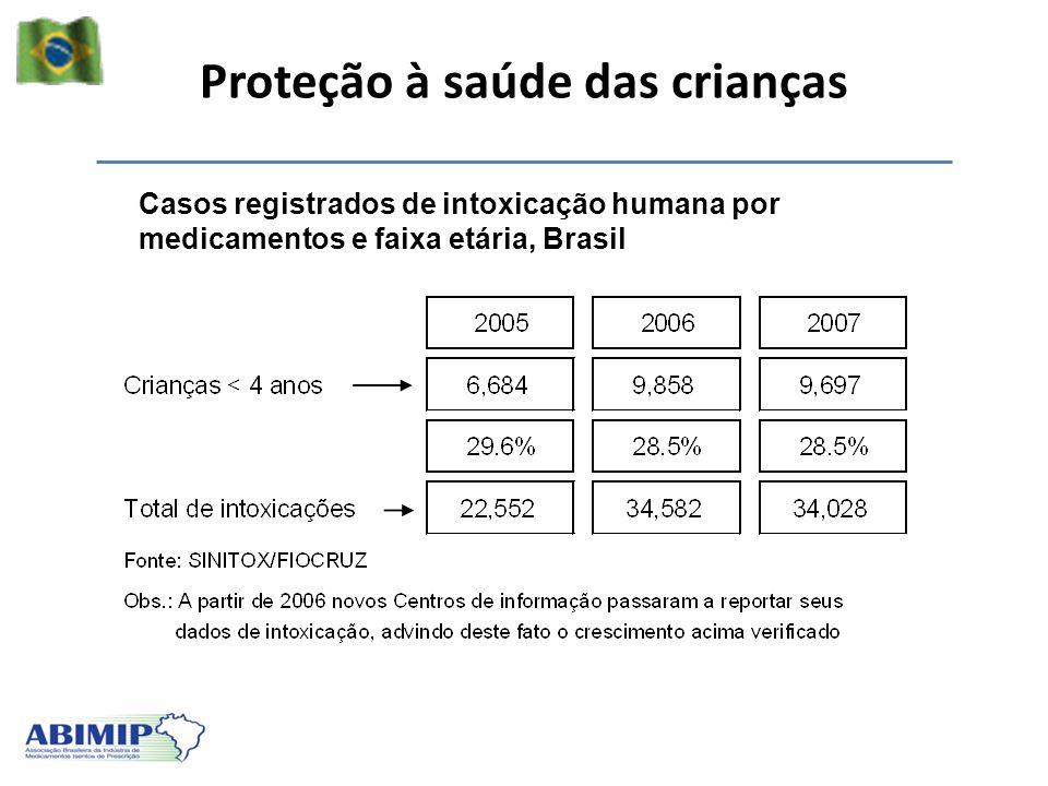 Proteção à saúde das crianças