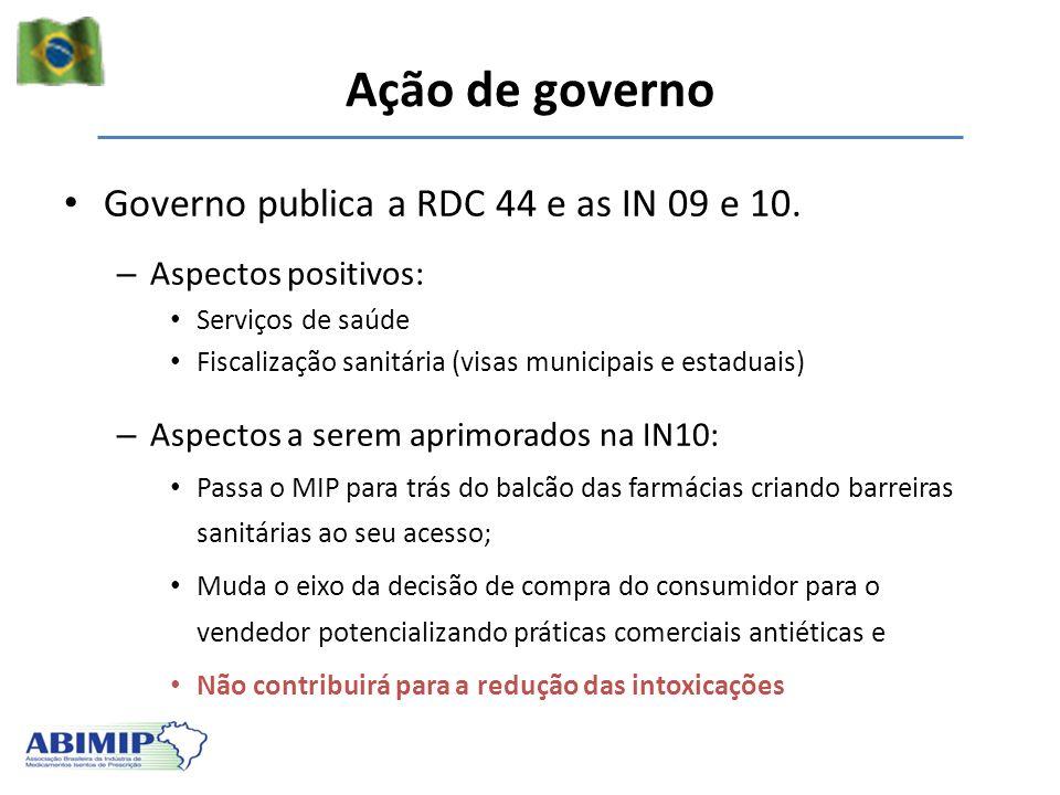 Ação de governo Governo publica a RDC 44 e as IN 09 e 10.