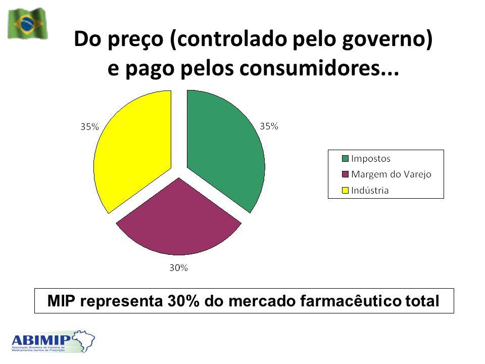 Do preço (controlado pelo governo) e pago pelos consumidores...