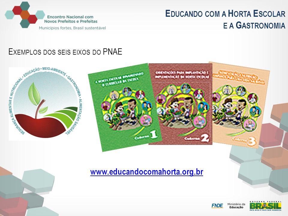 Educando com a Horta Escolar e a Gastronomia