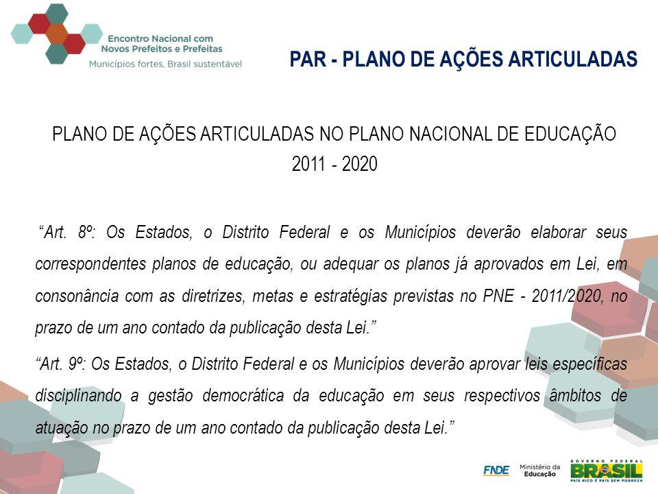 PLANO DE AÇÕES ARTICULADAS NO PLANO NACIONAL DE EDUCAÇÃO