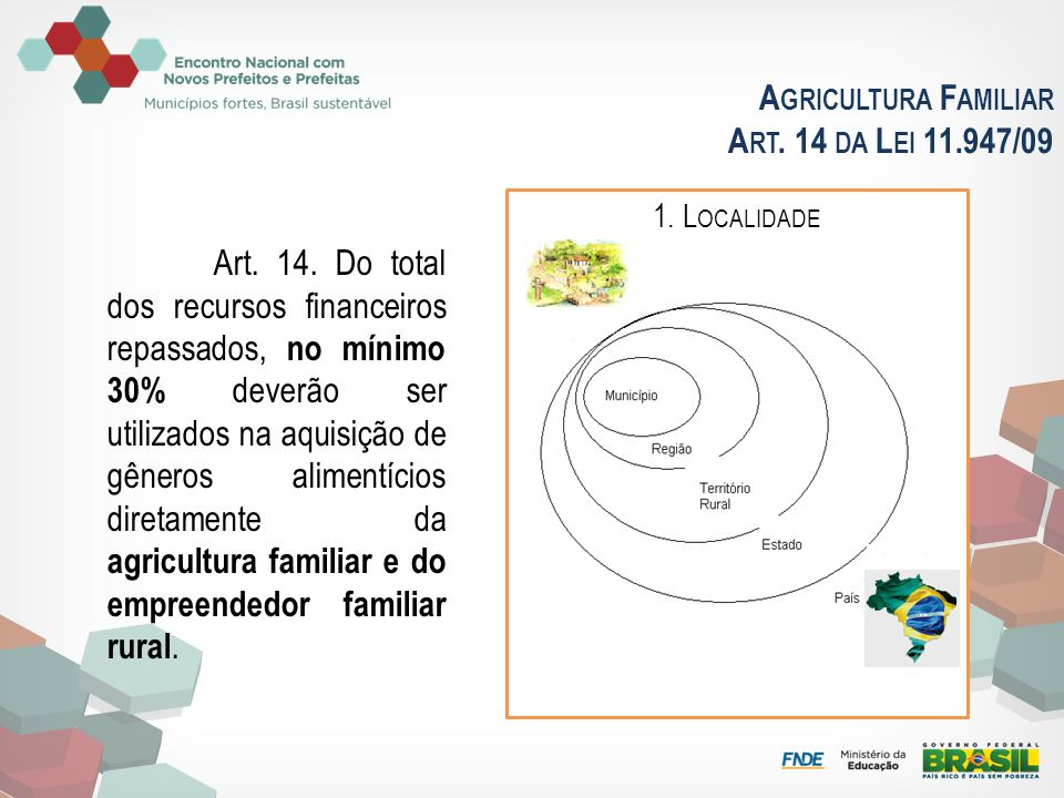 Agricultura Familiar Art. 14 da Lei 11.947/09