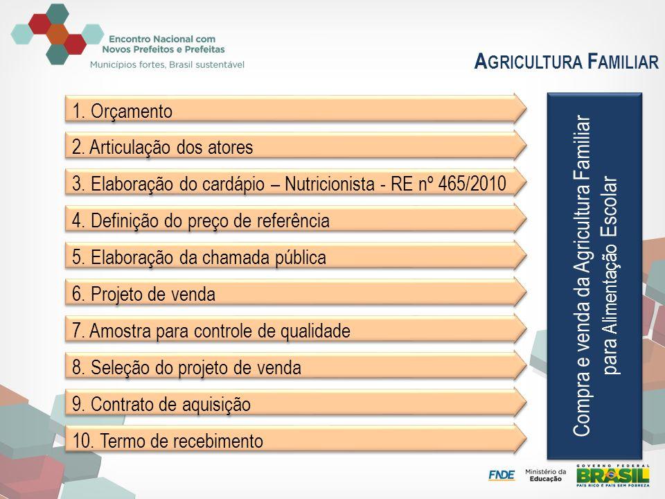 Compra e venda da Agricultura Familiar para Alimentação Escolar
