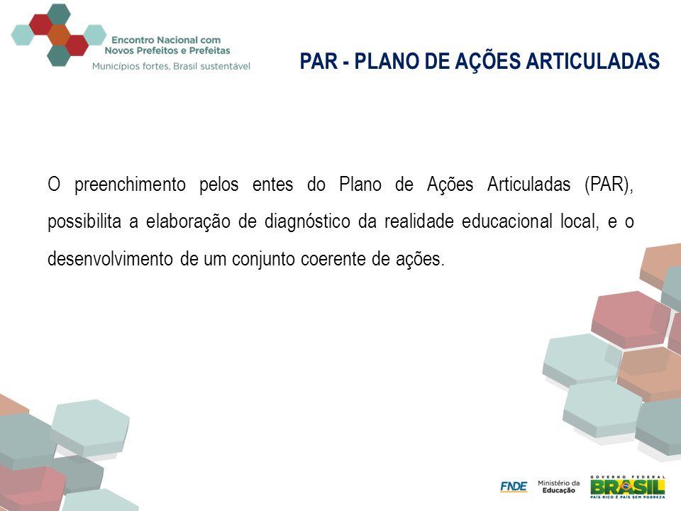 PAR - PLANO DE AÇÕES ARTICULADAS