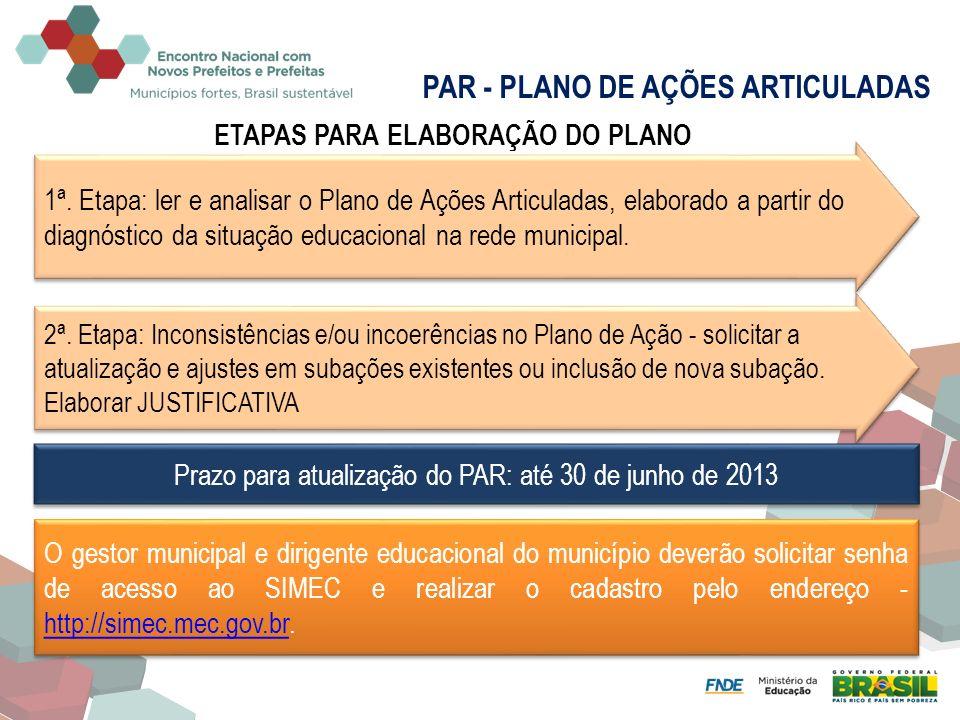 Prazo para atualização do PAR: até 30 de junho de 2013