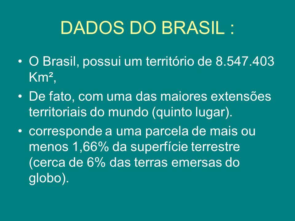 DADOS DO BRASIL : O Brasil, possui um território de 8.547.403 Km²,