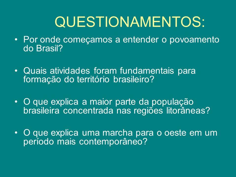 QUESTIONAMENTOS: Por onde começamos a entender o povoamento do Brasil