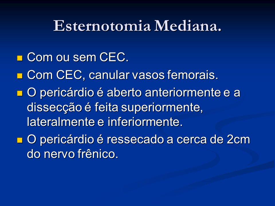 Esternotomia Mediana. Com ou sem CEC. Com CEC, canular vasos femorais.