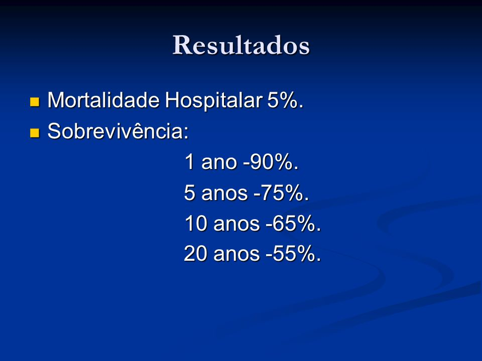 Resultados Mortalidade Hospitalar 5%. Sobrevivência: 1 ano -90%.