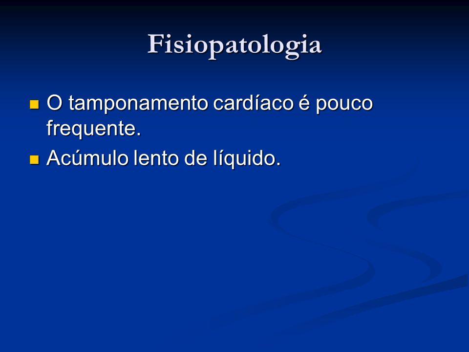 Fisiopatologia O tamponamento cardíaco é pouco frequente.