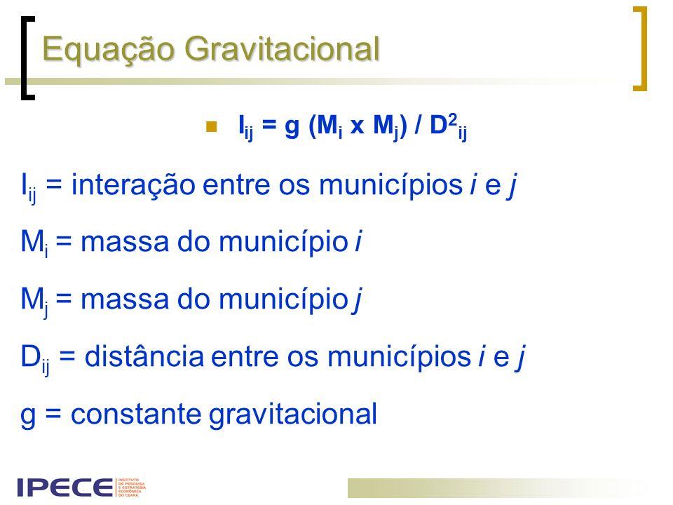 Equação Gravitacional