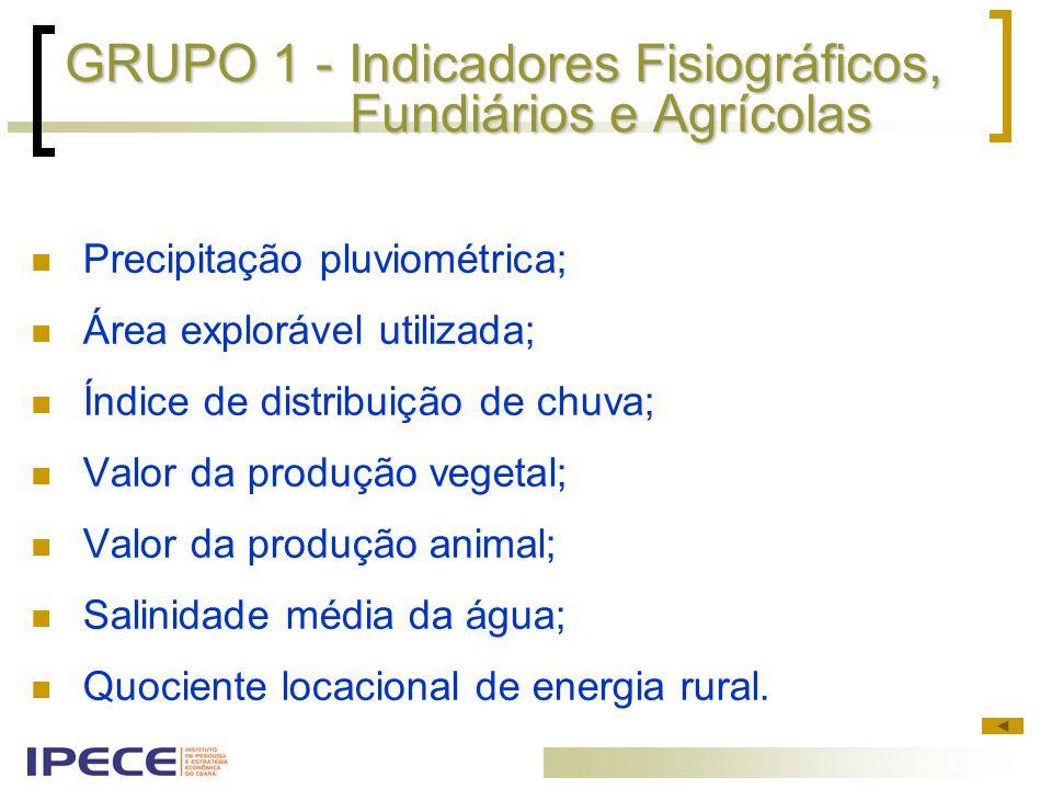GRUPO 1 - Indicadores Fisiográficos, Fundiários e Agrícolas