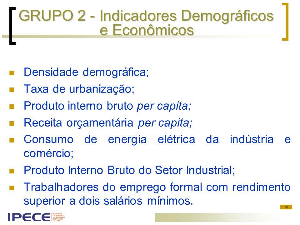 GRUPO 2 - Indicadores Demográficos e Econômicos