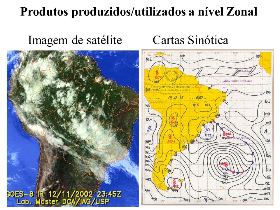 Produtos produzidos/utilizados a nível Zonal