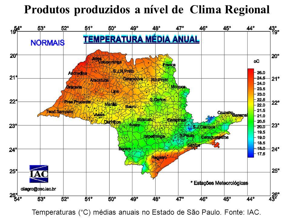 Produtos produzidos a nível de Clima Regional