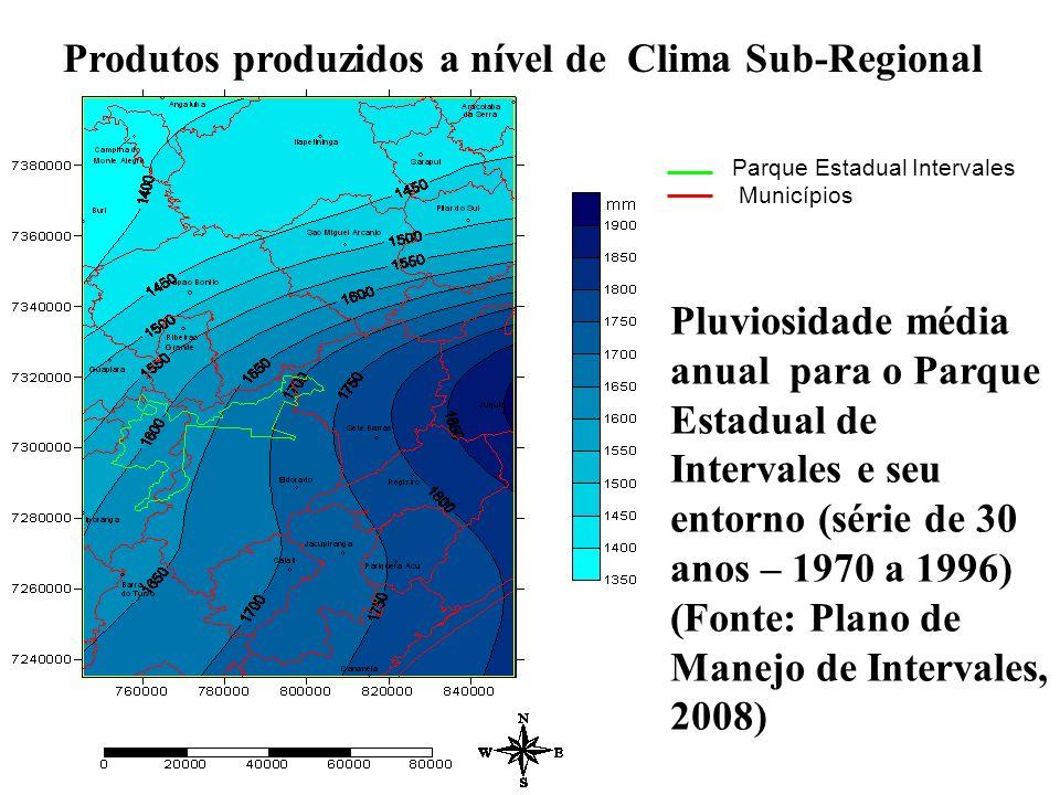 Produtos produzidos a nível de Clima Sub-Regional