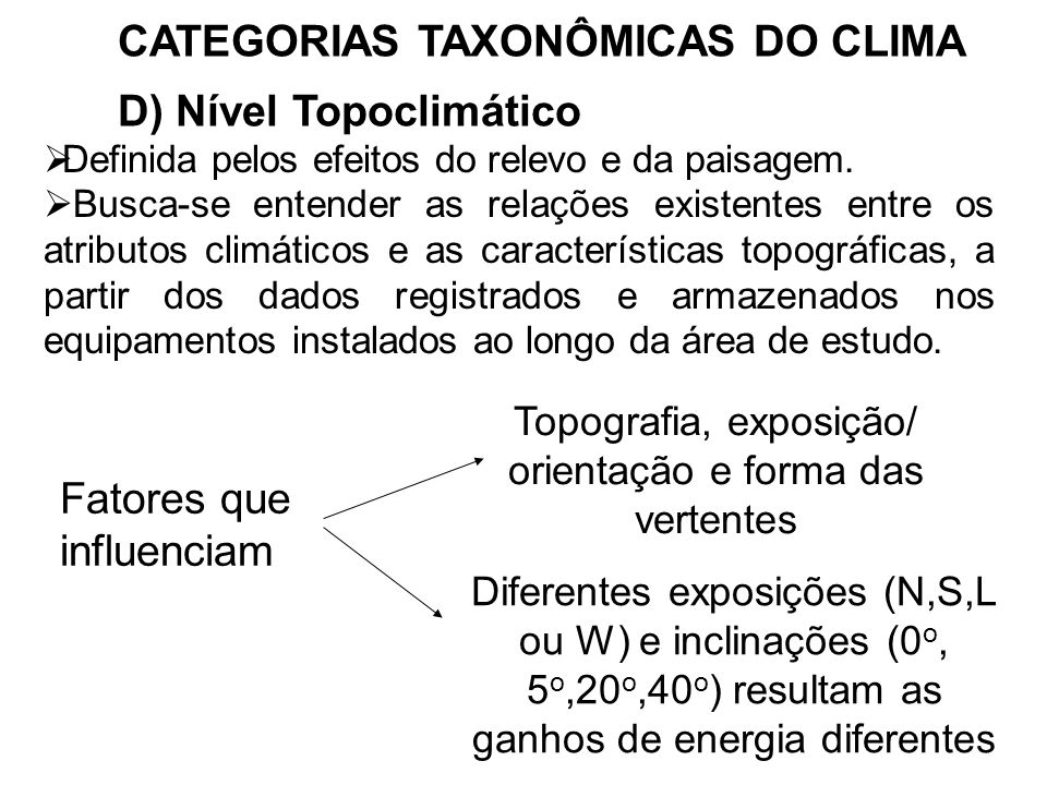 CATEGORIAS TAXONÔMICAS DO CLIMA D) Nível Topoclimático