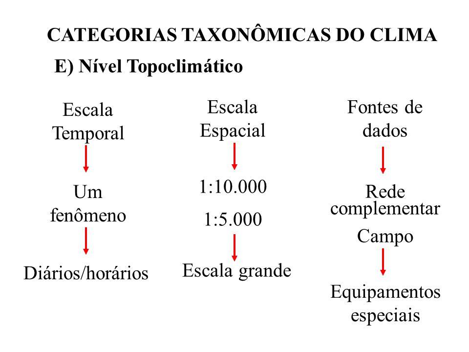 CATEGORIAS TAXONÔMICAS DO CLIMA E) Nível Topoclimático