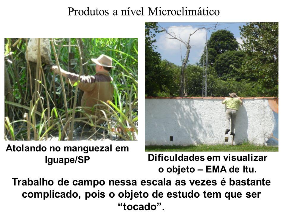 Produtos a nível Microclimático