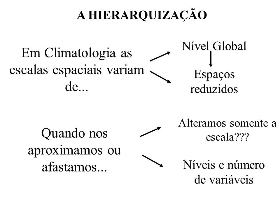 Em Climatologia as escalas espaciais variam de...