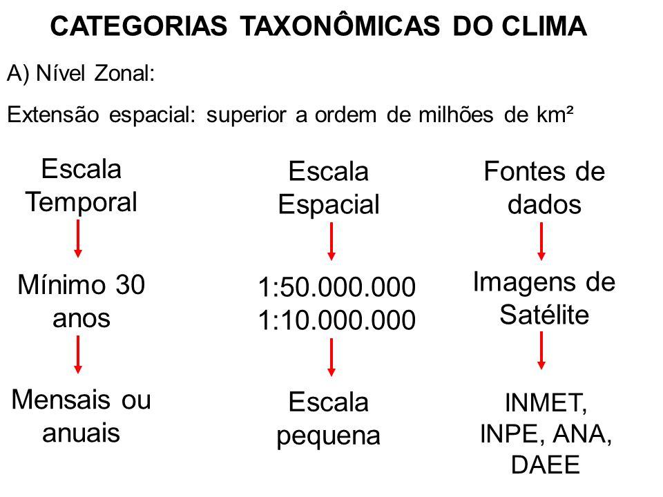 CATEGORIAS TAXONÔMICAS DO CLIMA