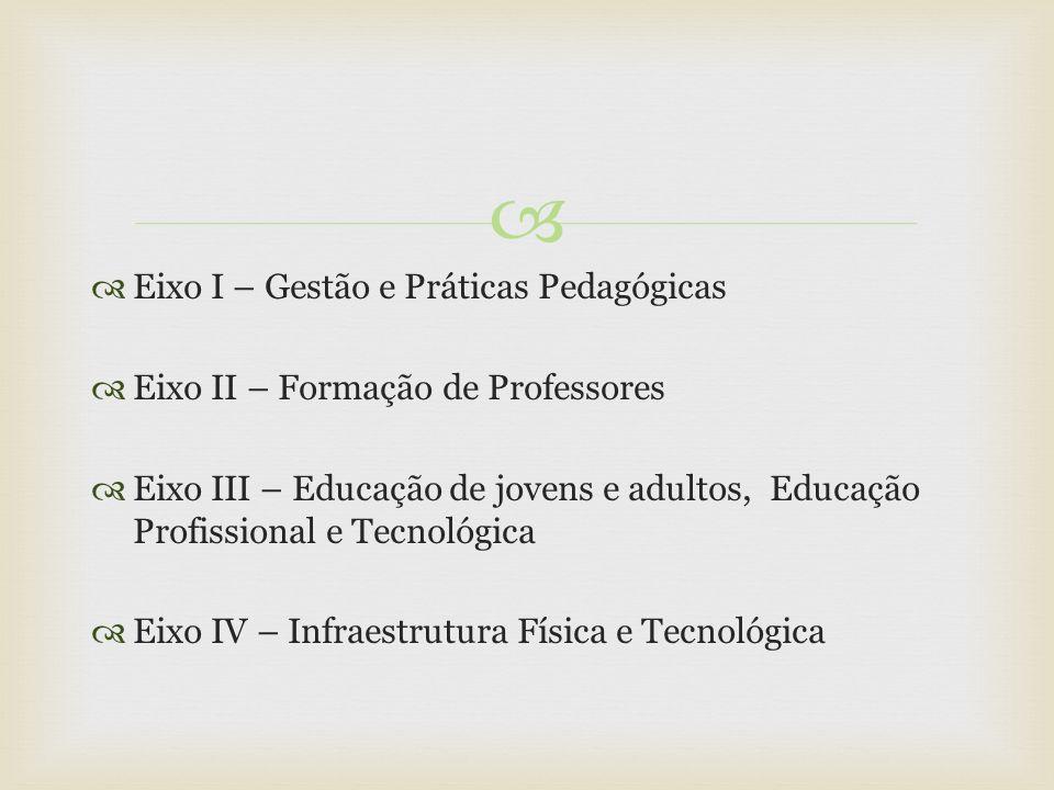 Eixo I – Gestão e Práticas Pedagógicas