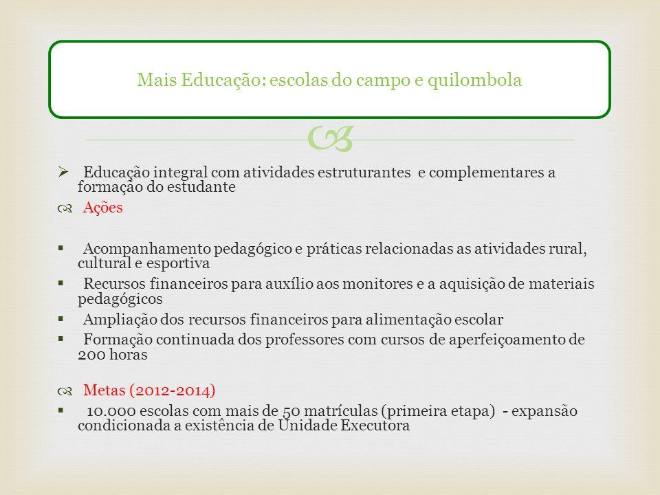 Mais Educação: escolas do campo e quilombola