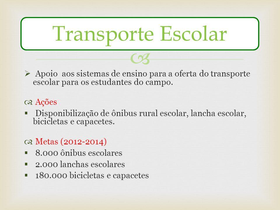 Transporte Escolar Apoio aos sistemas de ensino para a oferta do transporte escolar para os estudantes do campo.