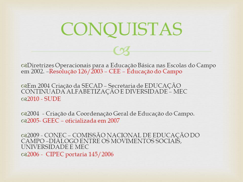 CONQUISTAS Diretrizes Operacionais para a Educação Básica nas Escolas do Campo em 2002. –Resolução 126/2003 – CEE – Educação do Campo.