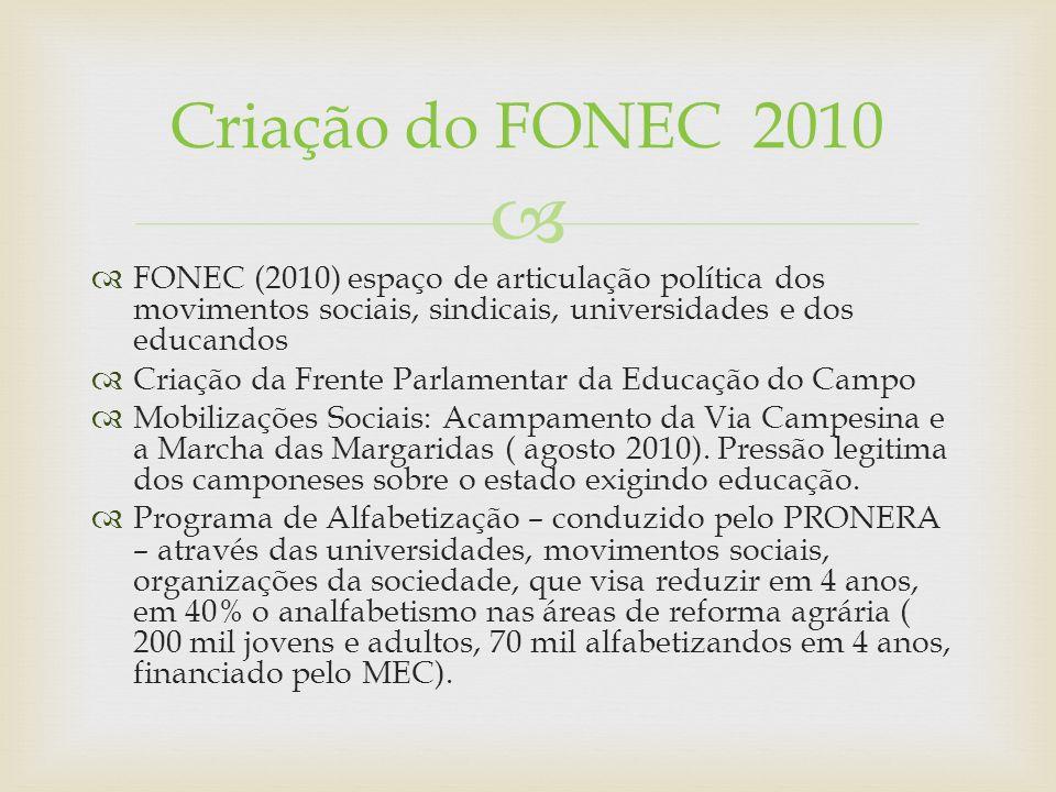 Criação do FONEC 2010 FONEC (2010) espaço de articulação política dos movimentos sociais, sindicais, universidades e dos educandos