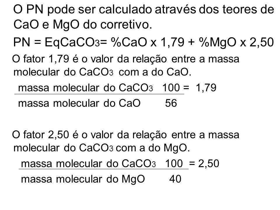 O PN pode ser calculado através dos teores de CaO e MgO do corretivo.
