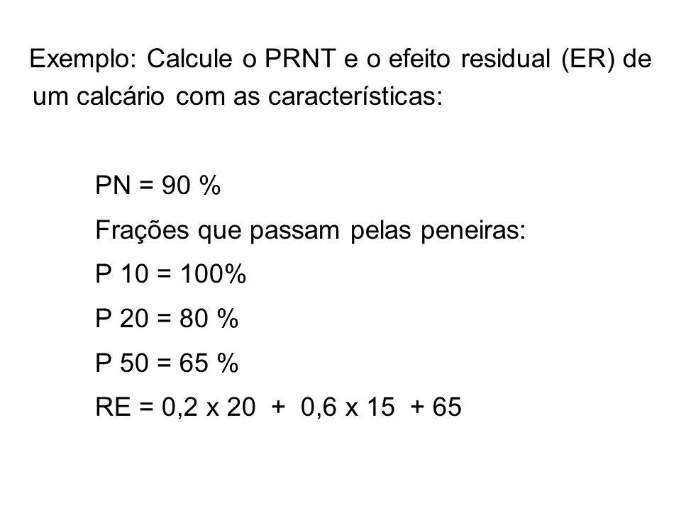 Exemplo: Calcule o PRNT e o efeito residual (ER) de um calcário com as características:
