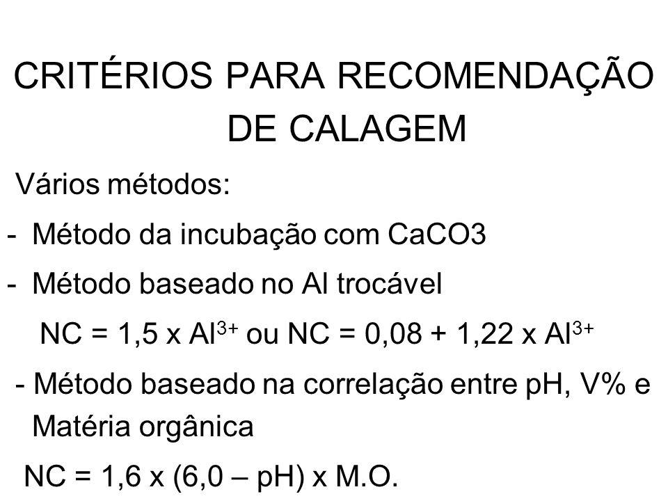 CRITÉRIOS PARA RECOMENDAÇÃO DE CALAGEM