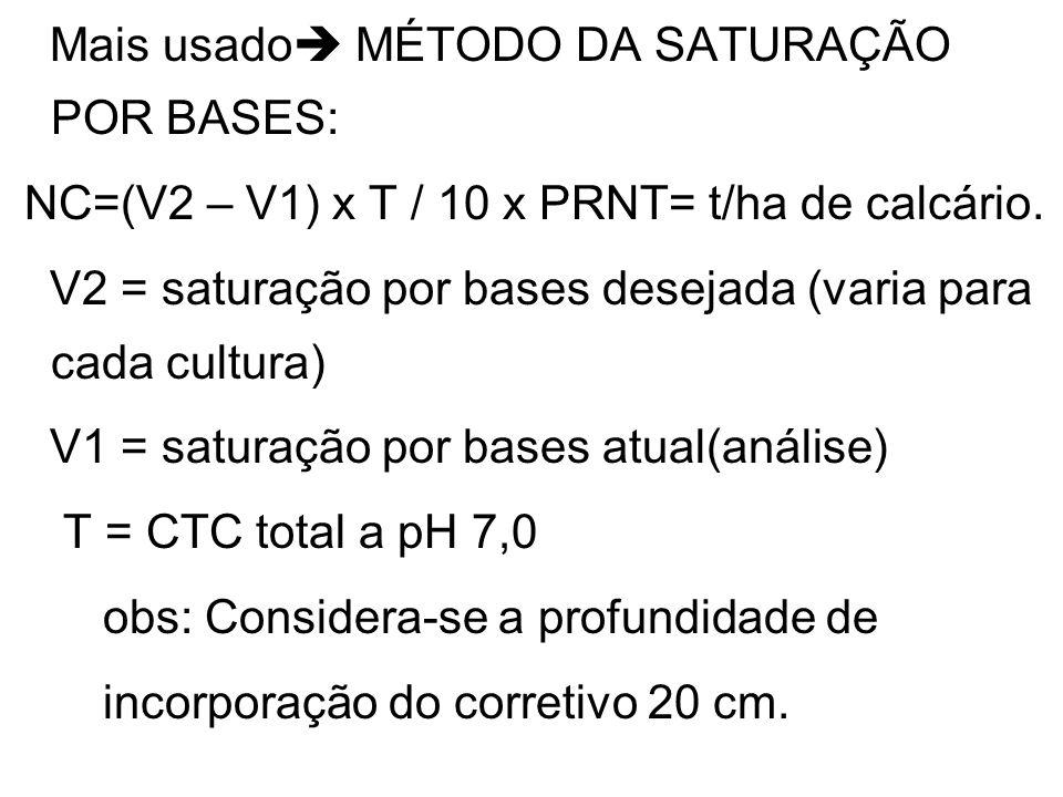 Mais usado MÉTODO DA SATURAÇÃO POR BASES: