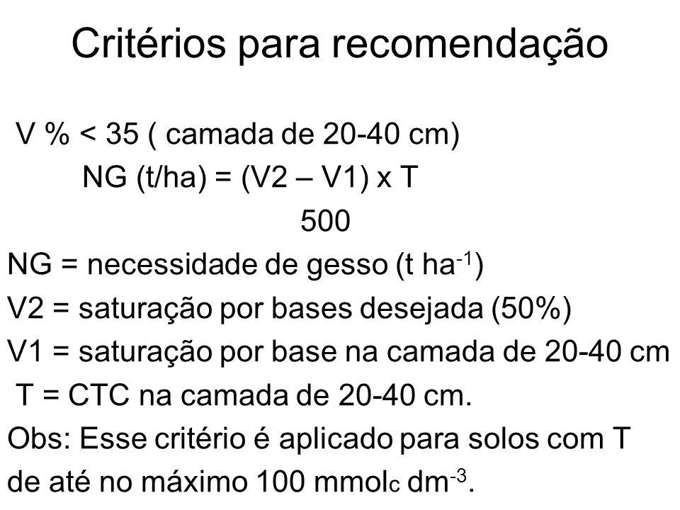 Critérios para recomendação