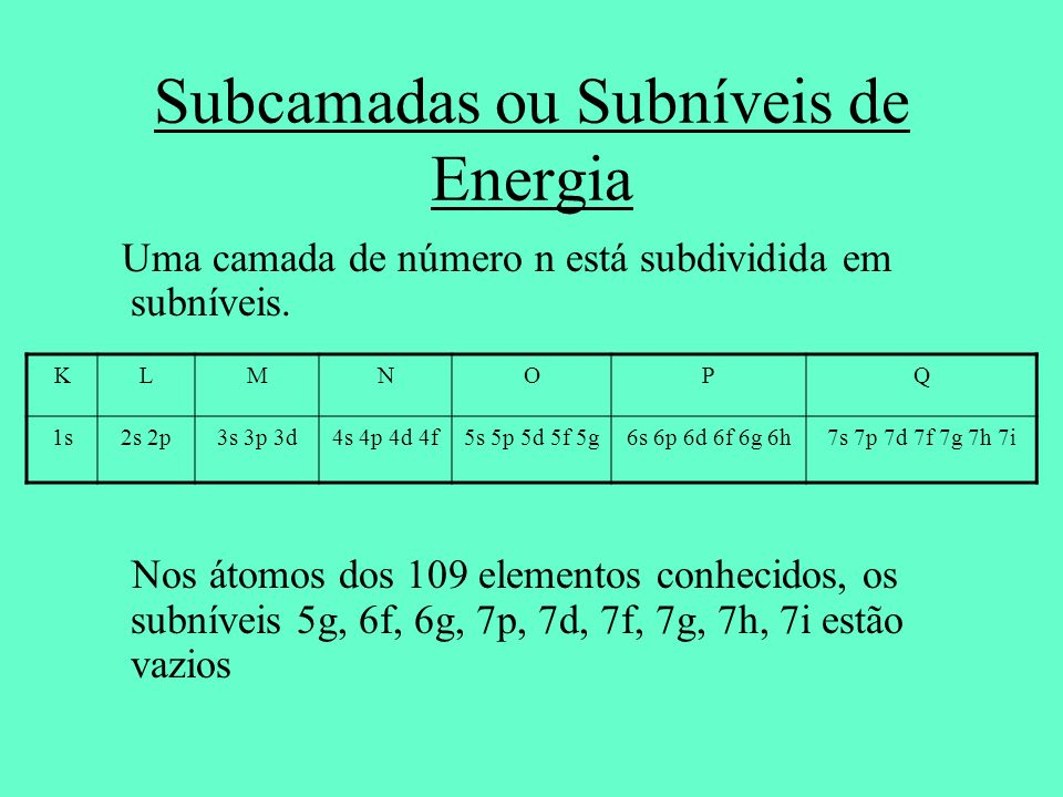 Subcamadas ou Subníveis de Energia