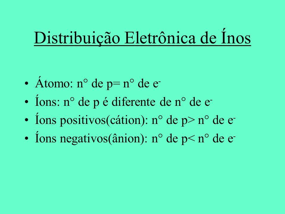 Distribuição Eletrônica de Ínos