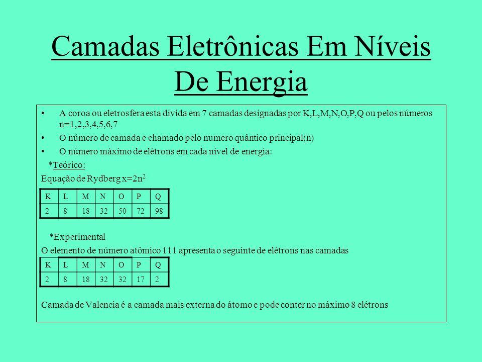 Camadas Eletrônicas Em Níveis De Energia