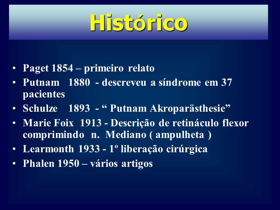 Histórico Paget 1854 – primeiro relato