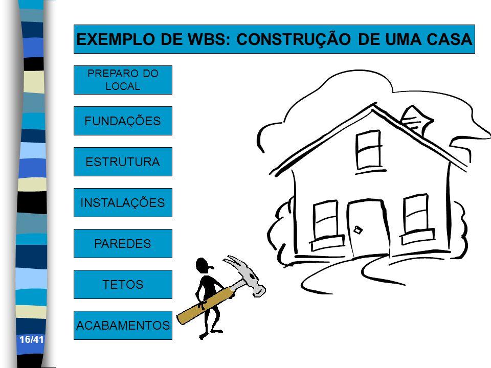 EXEMPLO DE WBS: CONSTRUÇÃO DE UMA CASA